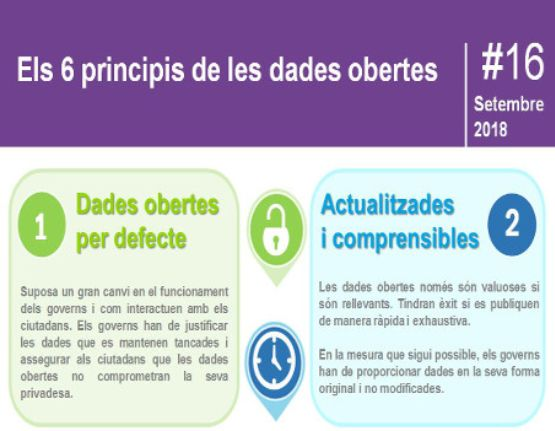 The 6 principles of open data